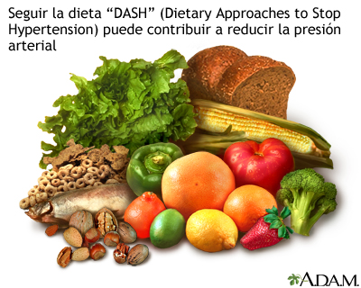 Dieta Dash Hipertension Arterial